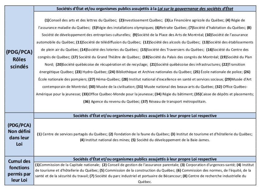 Article_C.A. Sociétés d'État (2)